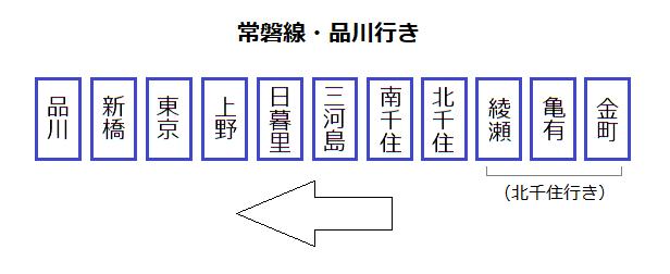 f:id:yukik8er:20180107234358p:plain
