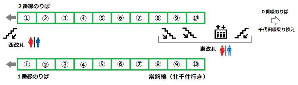f:id:yukik8er:20180108000442p:plain