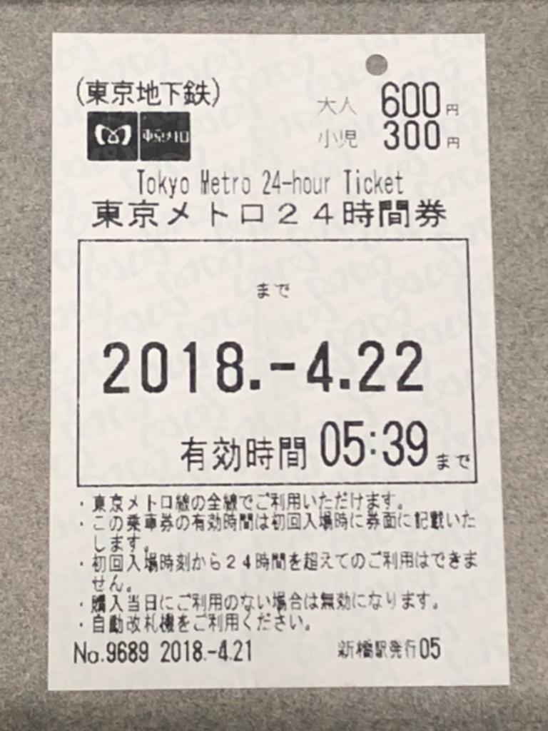 f:id:yukik8er:20180502231619j:plain
