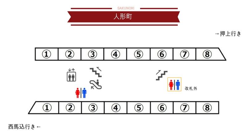 f:id:yukik8er:20180504120845j:plain