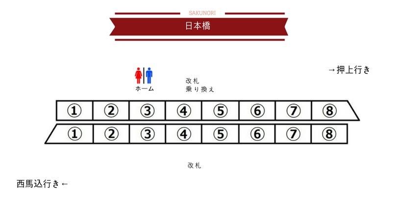 f:id:yukik8er:20180504124029j:plain