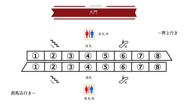 f:id:yukik8er:20180504175359j:plain