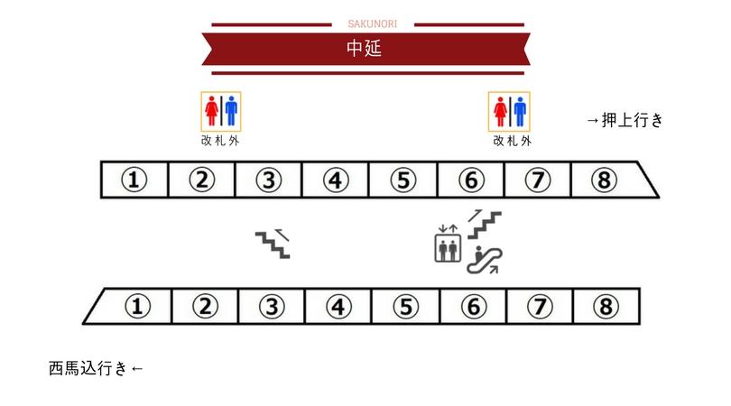 f:id:yukik8er:20180505082951j:plain