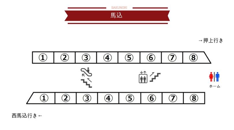 f:id:yukik8er:20180505084322j:plain