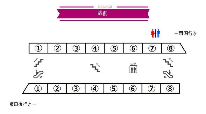f:id:yukik8er:20180508233411j:plain