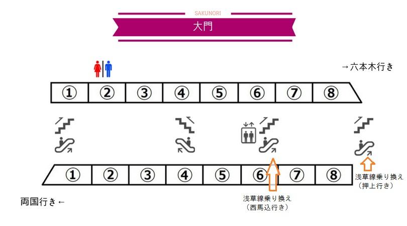 f:id:yukik8er:20180510220320j:plain
