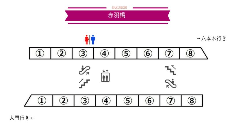 f:id:yukik8er:20180510222255j:plain