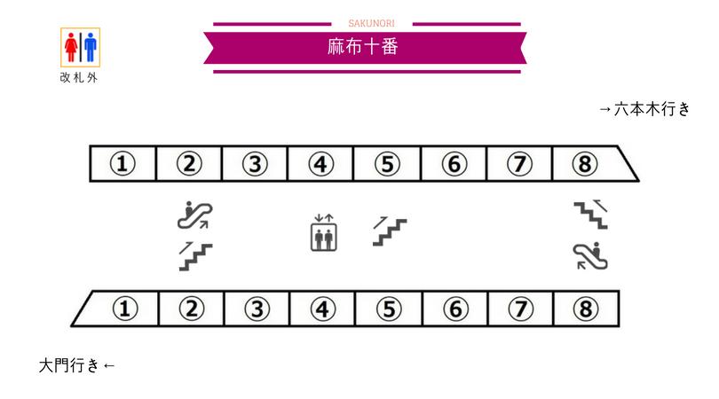 f:id:yukik8er:20180510223158j:plain
