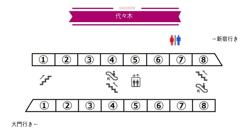 f:id:yukik8er:20180512011941j:plain