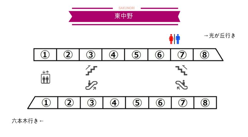 f:id:yukik8er:20180512110428j:plain
