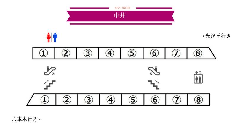 f:id:yukik8er:20180512111430j:plain
