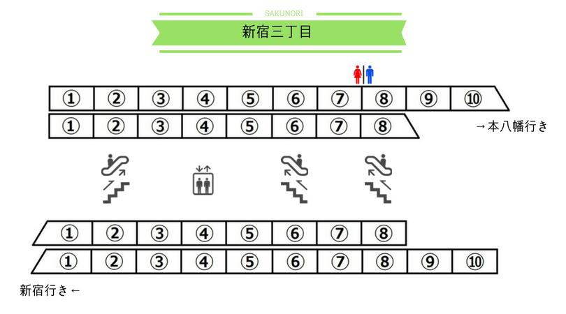 f:id:yukik8er:20180512222645j:plain