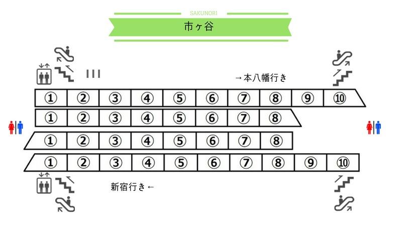 f:id:yukik8er:20180513011006j:plain