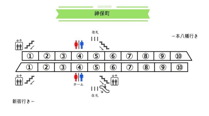 f:id:yukik8er:20180513083213j:plain