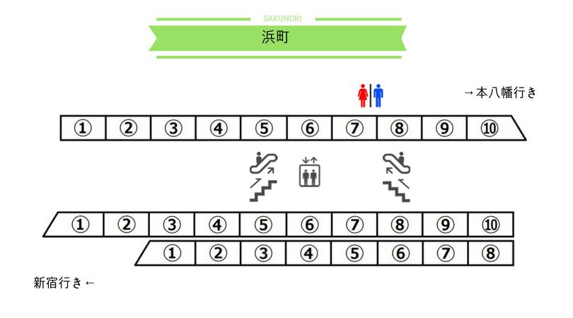 f:id:yukik8er:20180513105052j:plain