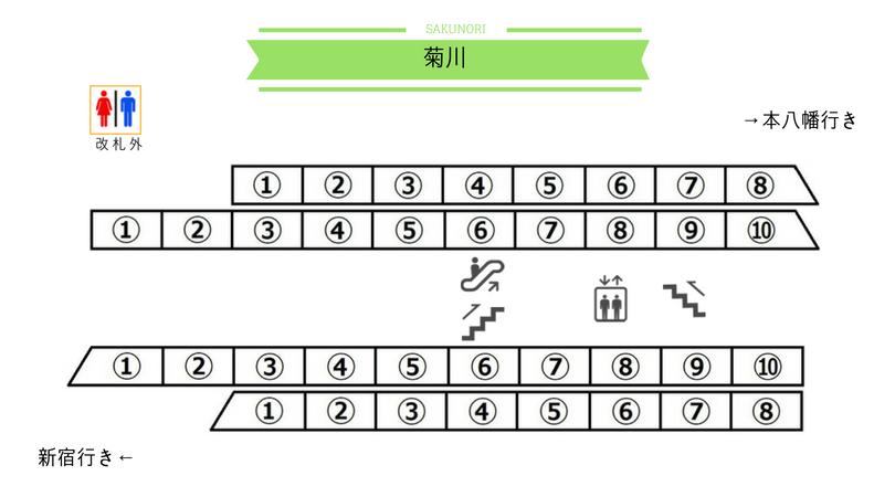 f:id:yukik8er:20180513113446j:plain
