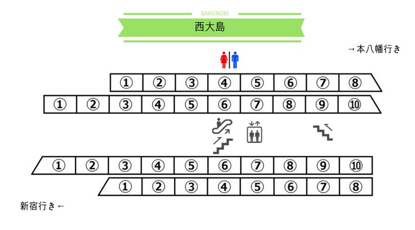 f:id:yukik8er:20180513135610j:plain