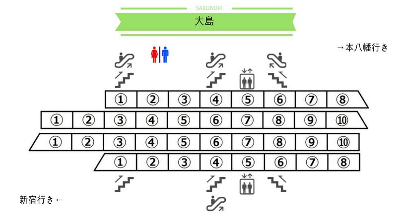f:id:yukik8er:20180513142404j:plain