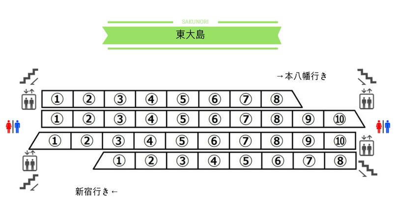 f:id:yukik8er:20180513145740j:plain