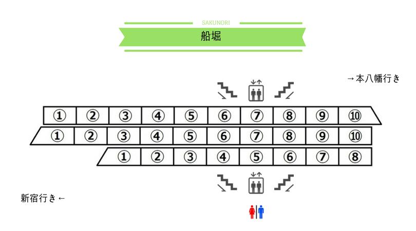 f:id:yukik8er:20180513160731j:plain