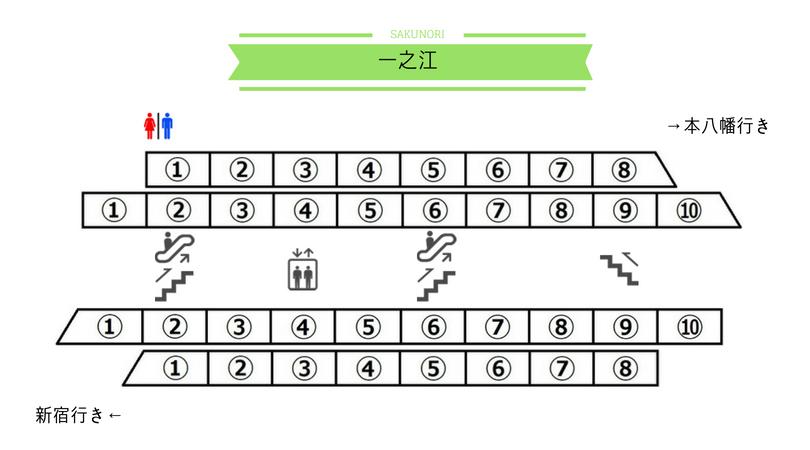 f:id:yukik8er:20180513162626j:plain