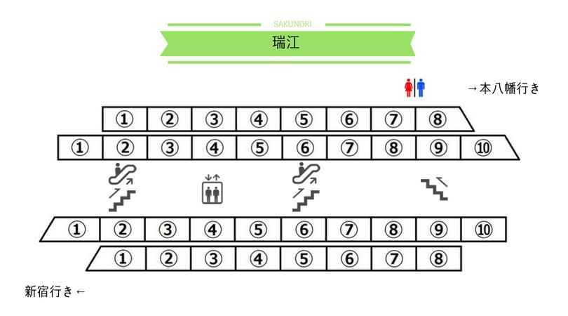 f:id:yukik8er:20180513164539j:plain