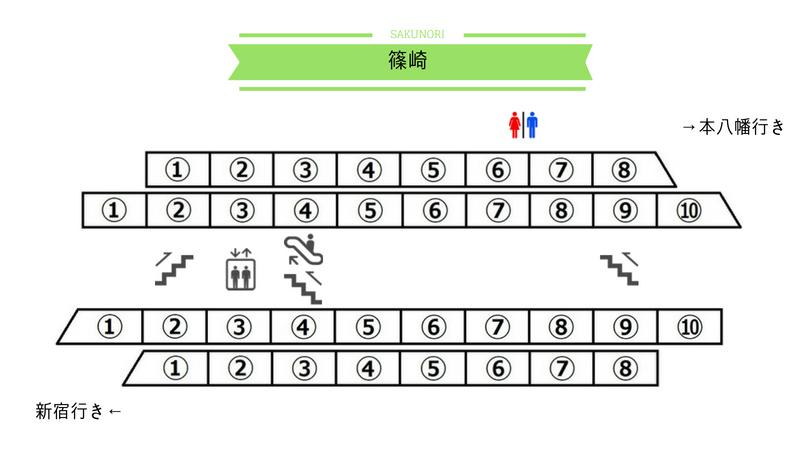 f:id:yukik8er:20180513170018j:plain