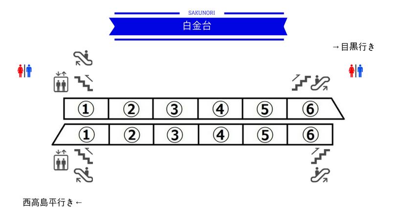 f:id:yukik8er:20180516231212j:plain