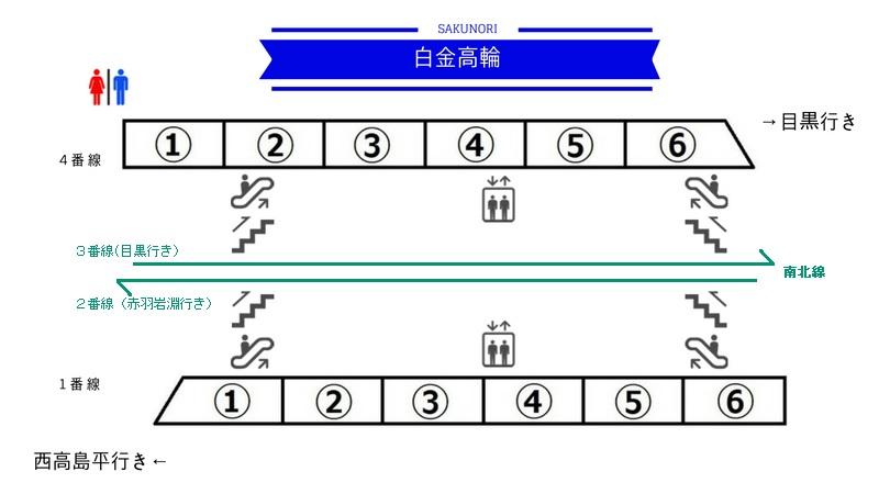 f:id:yukik8er:20180516235556j:plain