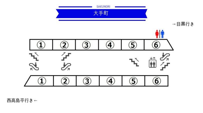 f:id:yukik8er:20180518214331j:plain