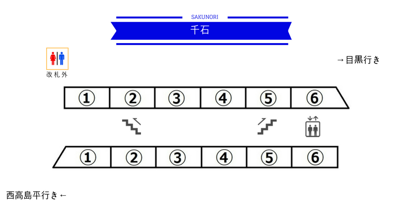 f:id:yukik8er:20180519063816j:plain