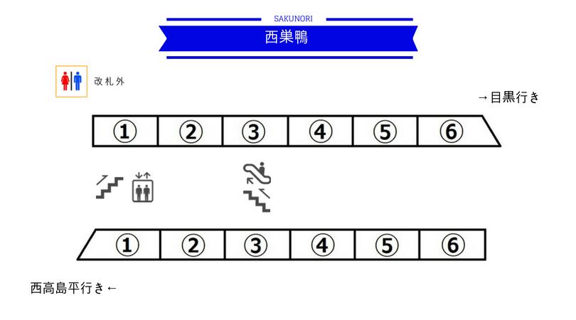 f:id:yukik8er:20180519072805j:plain