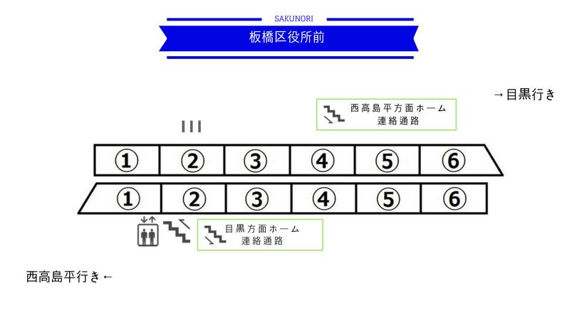 f:id:yukik8er:20180519083936j:plain