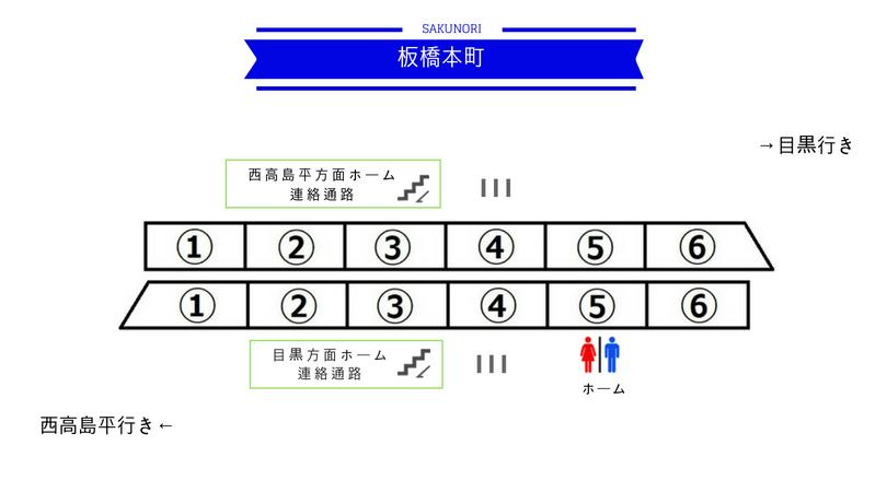 f:id:yukik8er:20180519131845j:plain