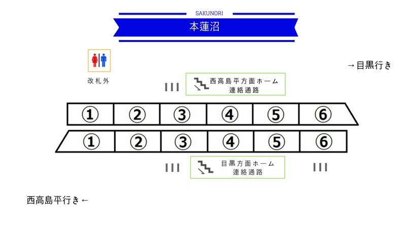 f:id:yukik8er:20180519133410j:plain