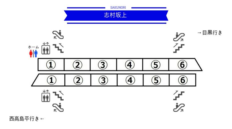 f:id:yukik8er:20180519135551j:plain