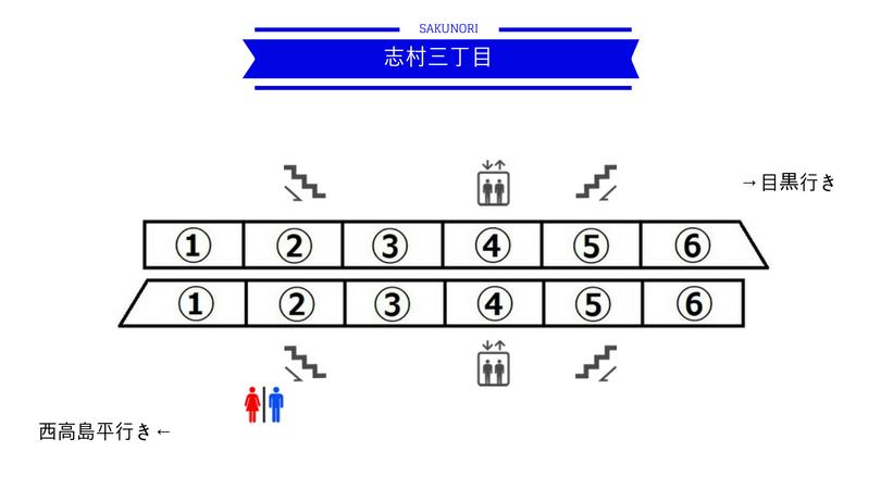 f:id:yukik8er:20180519141316j:plain