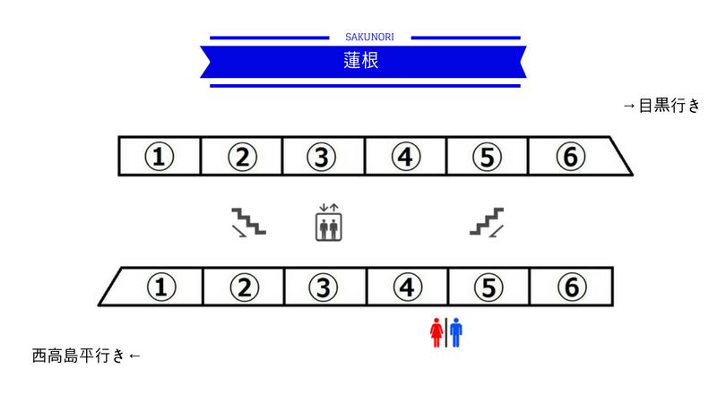 f:id:yukik8er:20180519143055j:plain