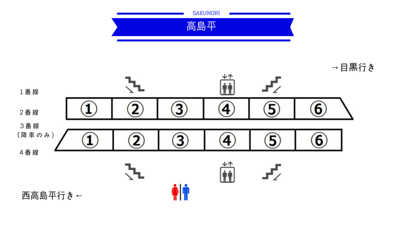 f:id:yukik8er:20180519153305j:plain