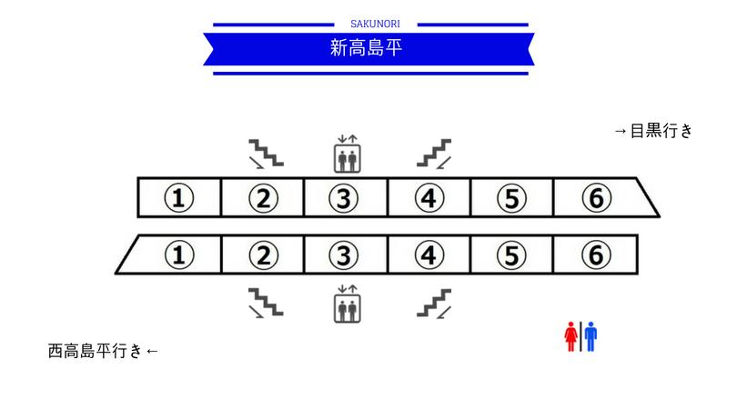 f:id:yukik8er:20180519160757j:plain