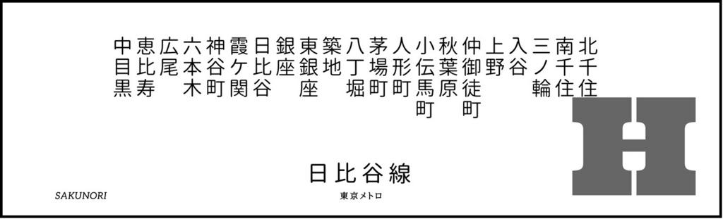 f:id:yukik8er:20180524223919j:plain
