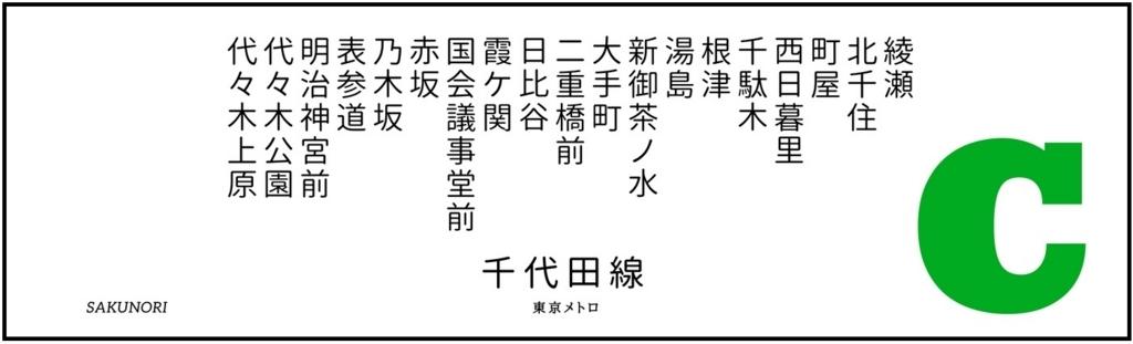 f:id:yukik8er:20180524235820j:plain