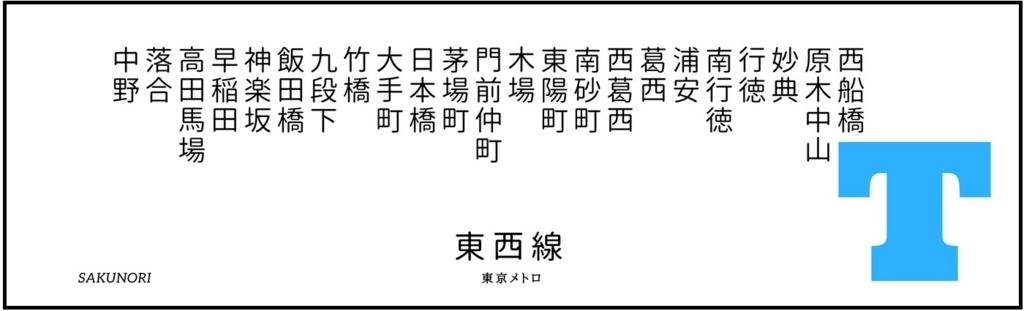 f:id:yukik8er:20180524235900j:plain