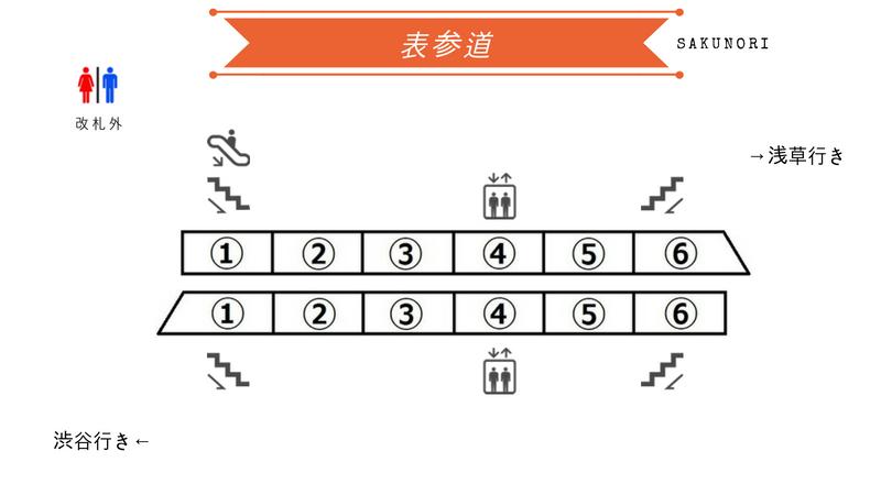f:id:yukik8er:20180602140141j:plain
