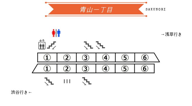 f:id:yukik8er:20180602152400j:plain