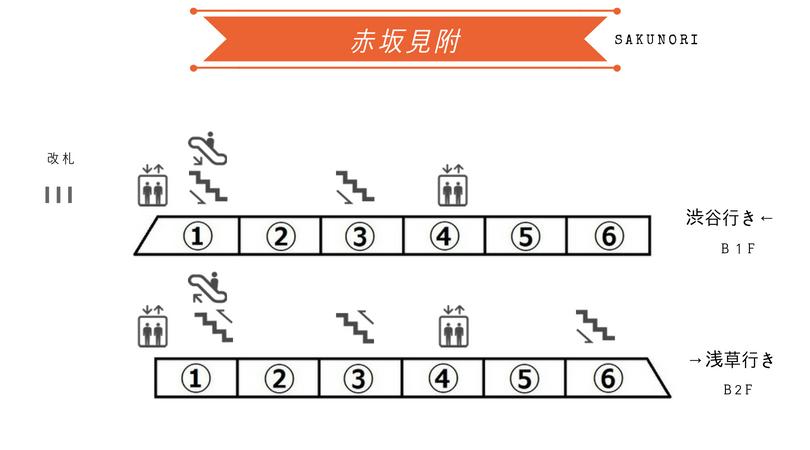 f:id:yukik8er:20180602180705j:plain