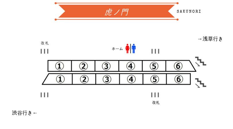 f:id:yukik8er:20180605231017j:plain
