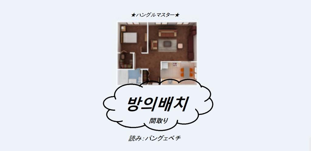 f:id:yukik8er:20180615225715p:plain