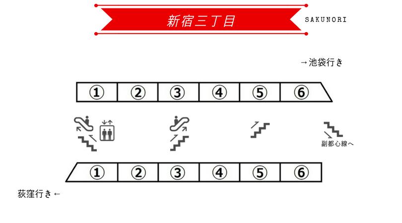 f:id:yukik8er:20180705121356p:plain