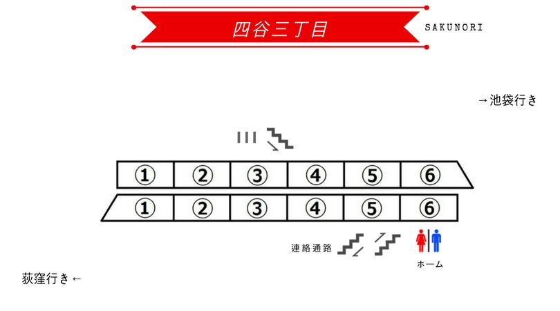 f:id:yukik8er:20180705152339p:plain